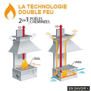 Construire Cheminée Foyer Ouvert double feu double foyer cheminée